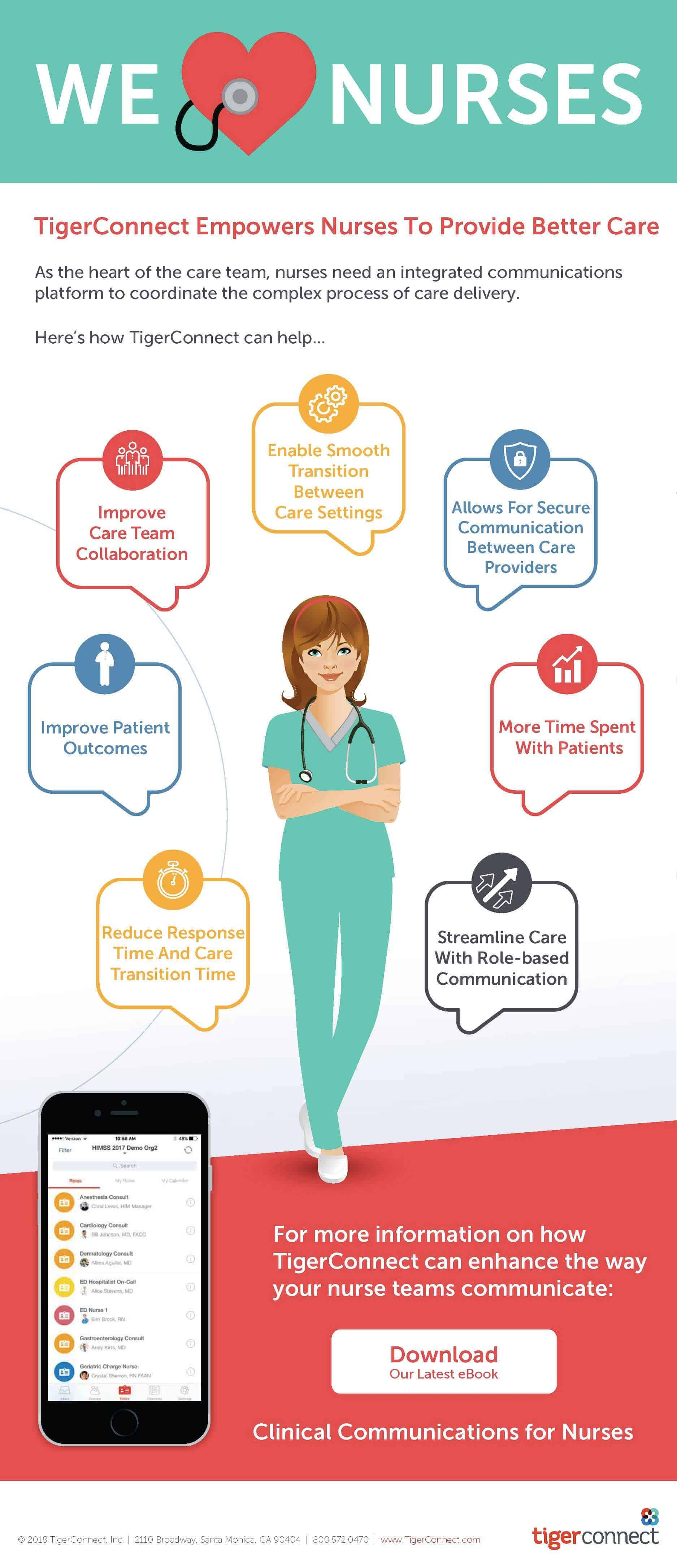 TigerConnect Empowers Nurses To Provide Better Care Infographic Preview