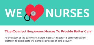TigerConnect Empowers Nurses To Provide Better Care Infographic Rollup Image