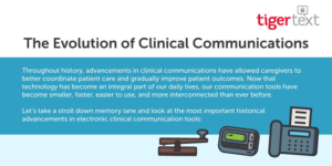 The Evolution of Clinical Communications Infographic