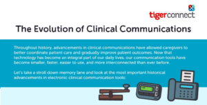 Evolution of Clinical Communications Infographic Rollup Image