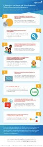 8 Questions You Should Ask When Evaluating Clinical Communication Solutions Infographic Preview
