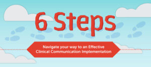 Infographic: 6 Steps to Navigate to an Effective Clinical Communication Implementation