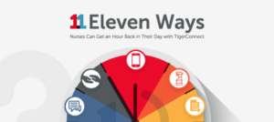 11 Ways Nurses Can Get an Hour Back in Their Day with TigerConnect Infographic Teaser Image