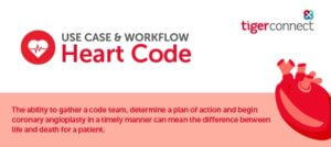 Heart Code: Use Case & Workflow Infographic Website Rollup