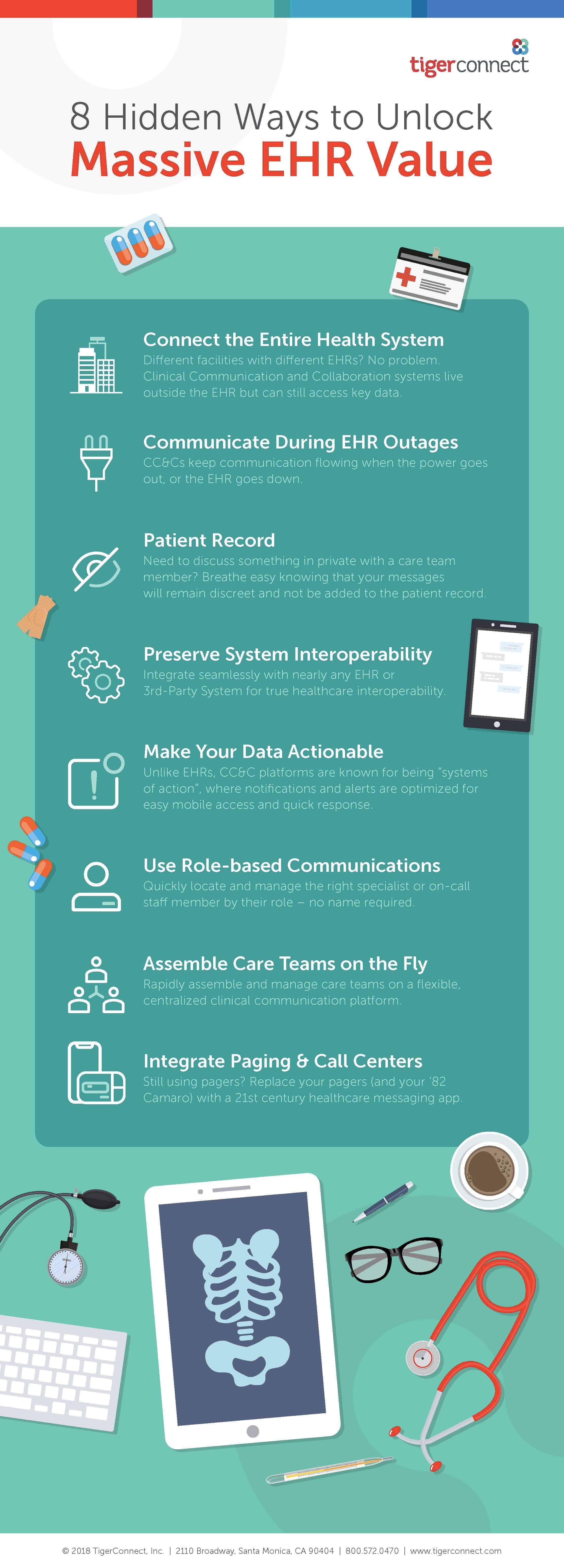 8 Hidden Ways to Unlock Massive EHR Value Infographic Preview
