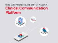 Welcome to the New World of Modern Healthcare Communication